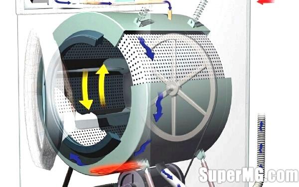 Фото: Як користуватися пральною машиною автомат: все буде чисто
